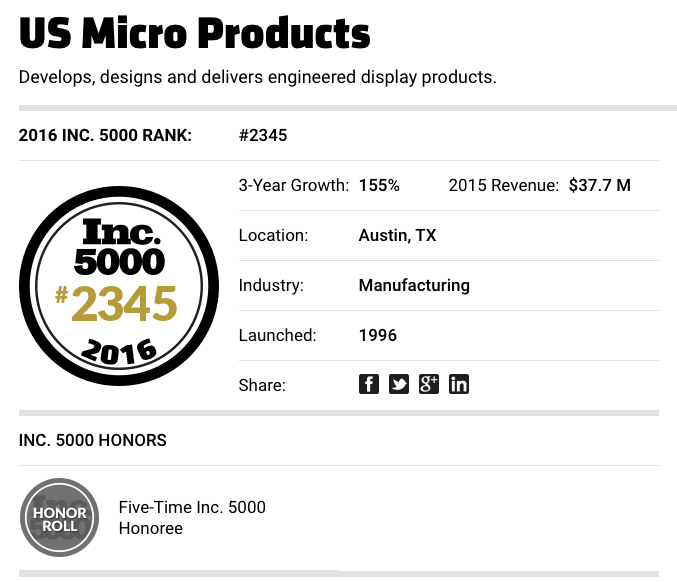 Inc 5000 Rating